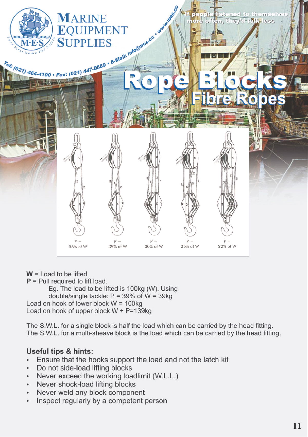 Marine Rope Blocks