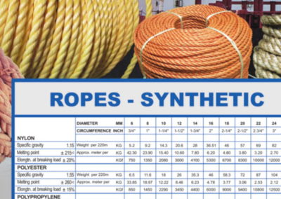 Marine Ropes - Synthetic